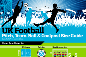 Football Goal, Pitch and Ball Sizes