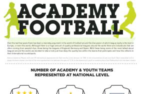 football academy infographic